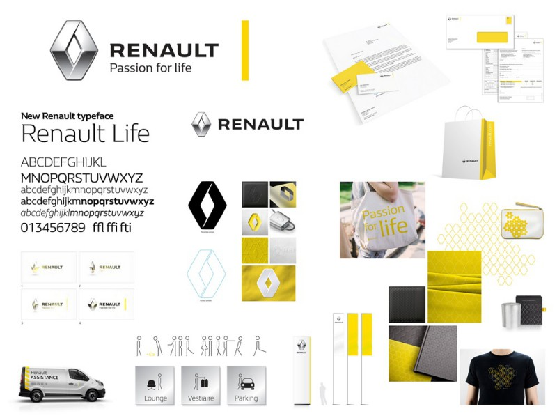 nouveau logo renault charte graphique studio karma i graphiste freelance i rh ne alpes. Black Bedroom Furniture Sets. Home Design Ideas