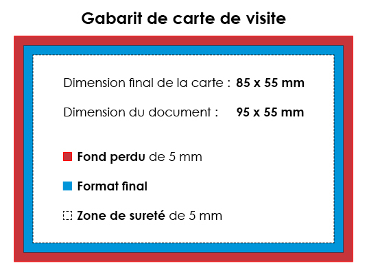 Gabarit Carte De Visite Article Studio Karma Graphiste Freelance Formation